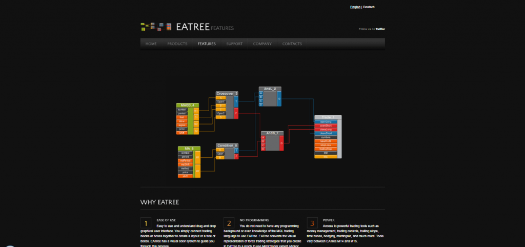 EATree Features