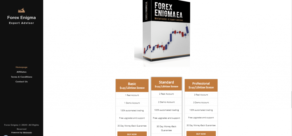 Pacotes Forex Enigma EA