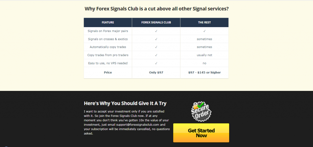 Forex Signals Club Packages