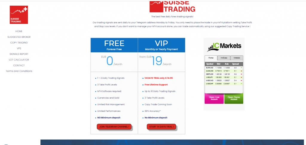 Suisse Trading Account Packages
