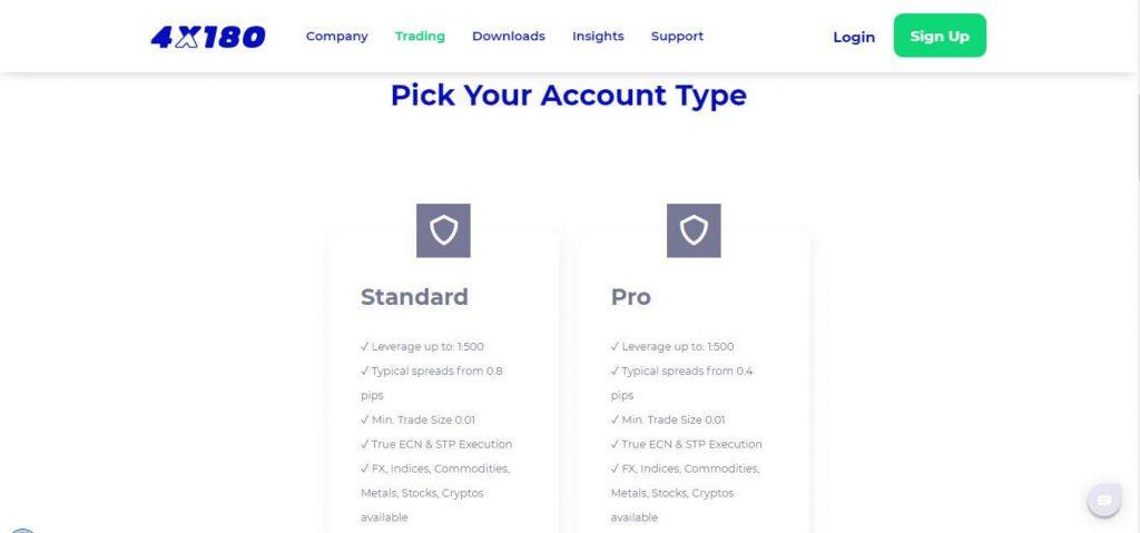Tipi di conto Xchange standard per ricchezza