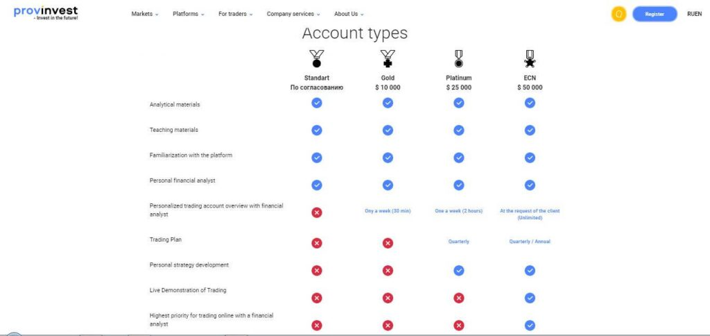 Provinvest Account Types