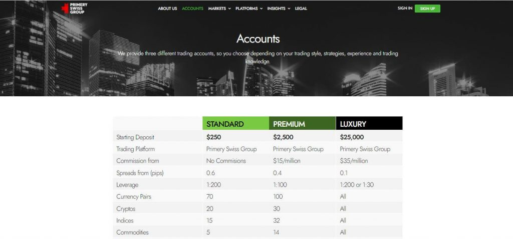 Primery Swiss Group Account Types